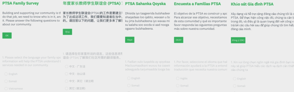 collage of surveys in 5 languages
